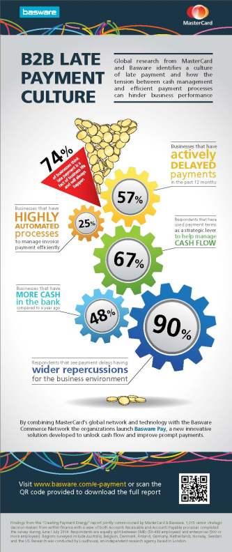 MasterCardBasware-Infographic