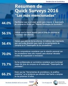 infografia-resultados-2016