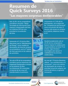 infografia-sorpresas-2016